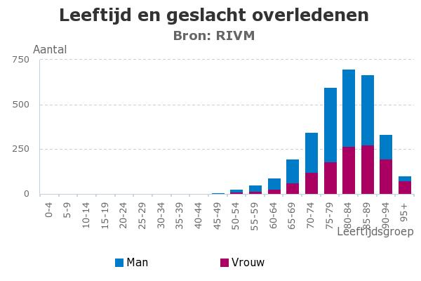 koronawirus w Holandii raport 15 kwietnia