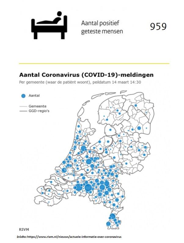liczba zakażonych covid19 najnowsze wiadomości z Holandii
