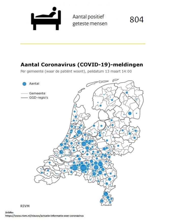 liczba zachorowań najnowsze wiadomości z Holandii