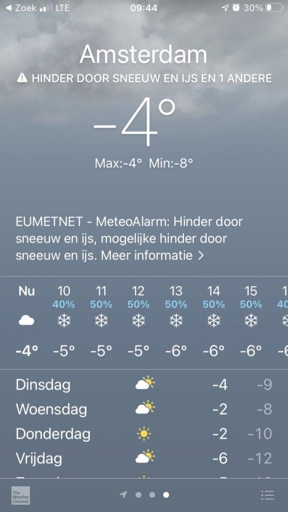 pogoda holandia 2021